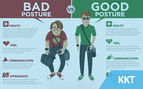 Practicing Good Posture to Prevent Back Pain