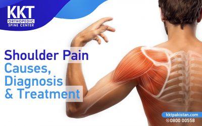 Shoulder Pain: Causes, Diagnosis & Treatment